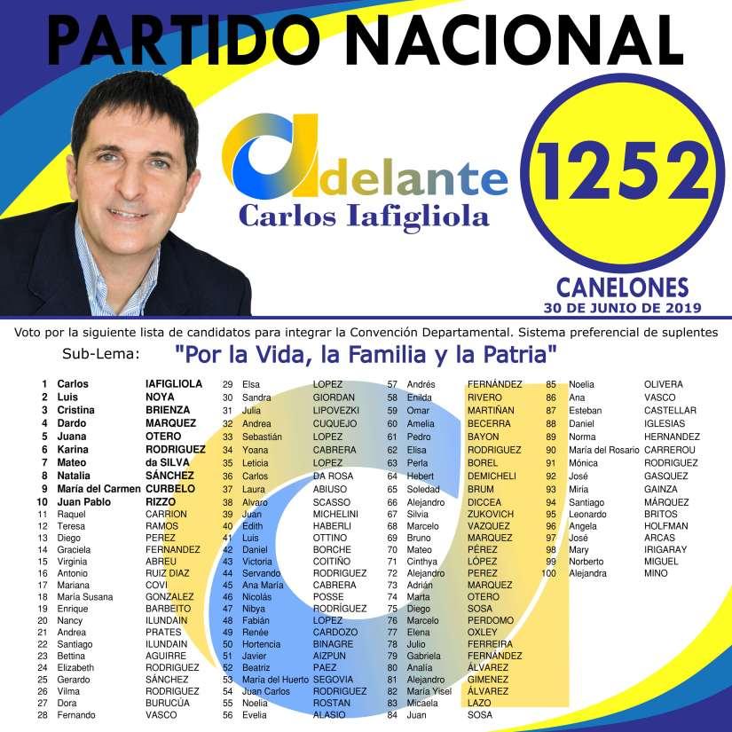 Canelones 1252