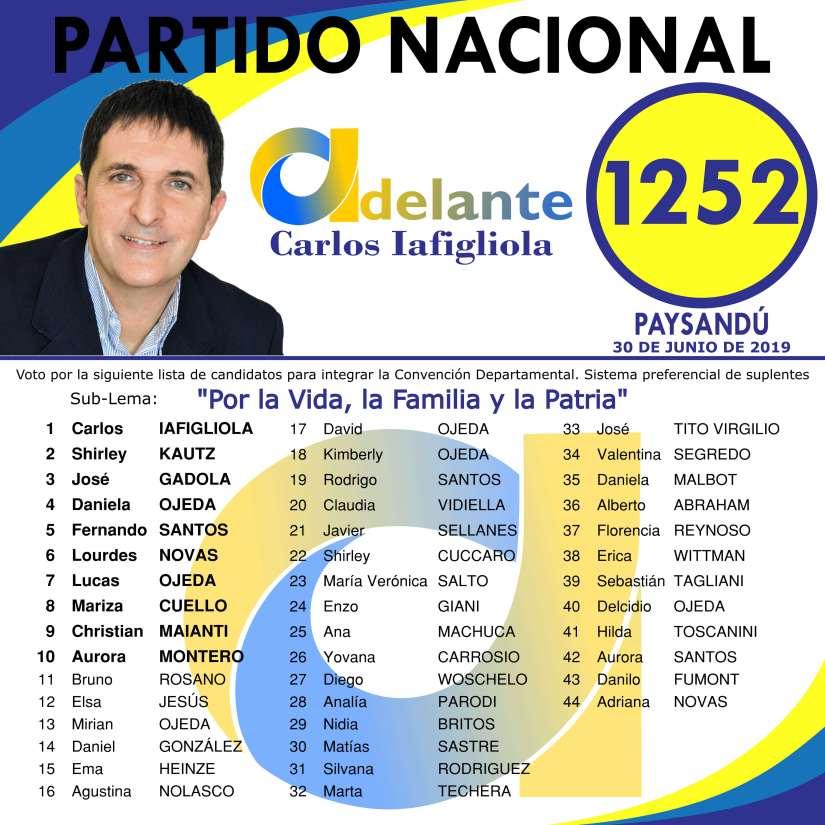 Paysandú 1252